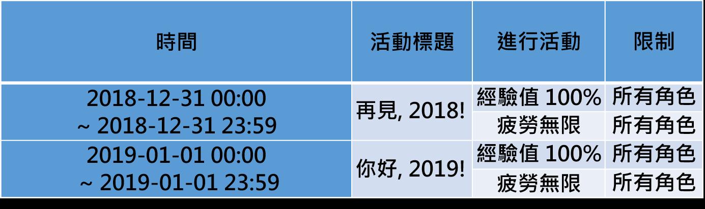 属猴人2019年每个月运势 属猴2019年每月运势及运程   爱秀美
